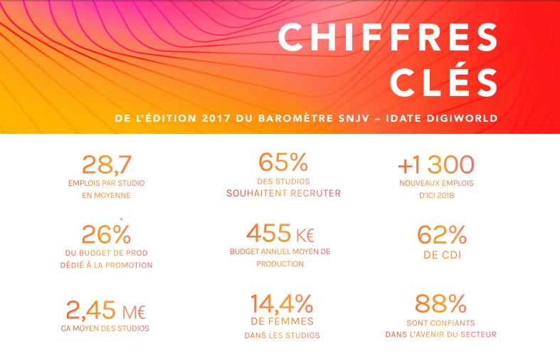 Formation Rémunérée Pour Jeune Sans Diplome | Formation digital - Formation numérique - Gratuit